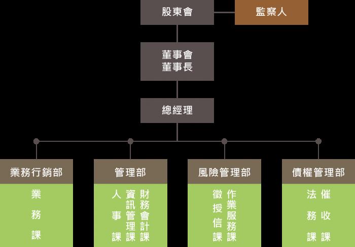長鴻國際-ol-01
